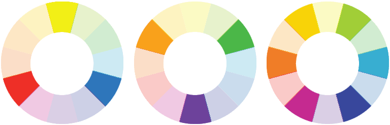 Primary, secondary, and tertiary colors on the color wheel